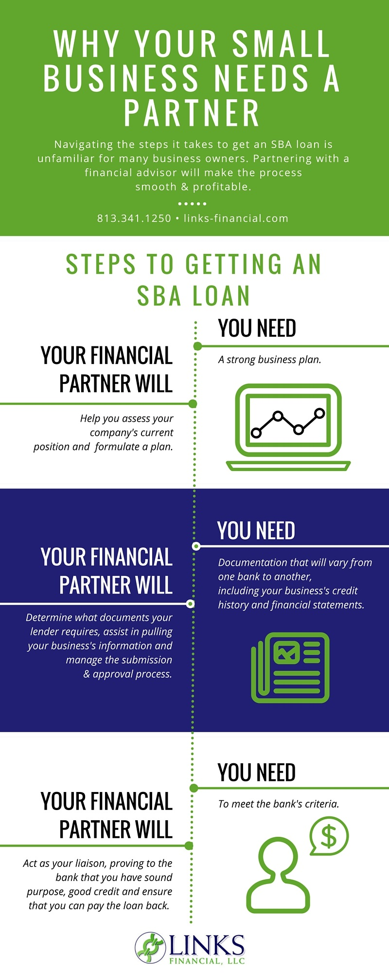 how to get an SBA loan infographic