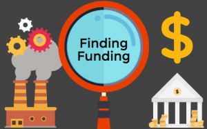 Find non-SBA Loan funding for your business purchase